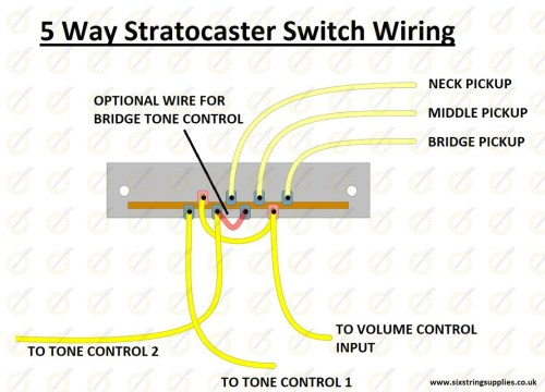 small resolution of fender strat guitar 5 way switch wiring