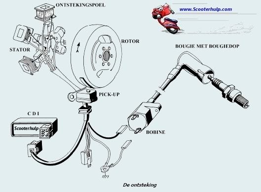 [37+] Elektrisch Schema Peugeot Speedfight 3