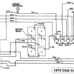 Club Cart Wiring Diagram Leviton L14 30 Diagrams Wild Buggies