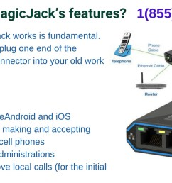 magicjack go and magicjack plus [ 1280 x 720 Pixel ]