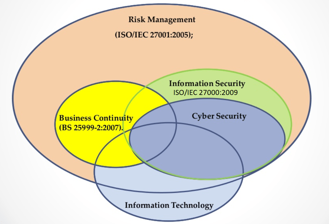 hight resolution of it security architecture diagram