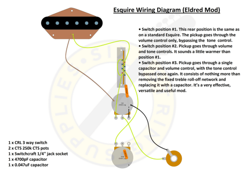 small resolution of six string supplies esquire eldred mod jagstang wiring diagram esquire wiring diagram