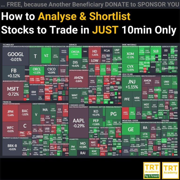 Yes… I Want to Improve My Trading Results – 2018-10 – How to Analyse & Shortlist Stocks to Trade in JUST 10min Only