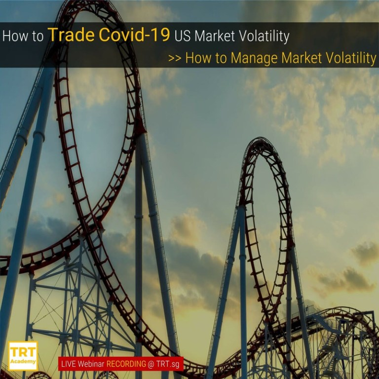 Yes… I Want to Improve My Trading Outcome – 2020 April – How to Trade Covid-19 US Market Volatility – How to Manage Market Volatility
