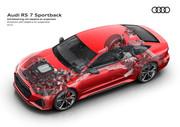 2020-Audi-RS-7-Sportback-30