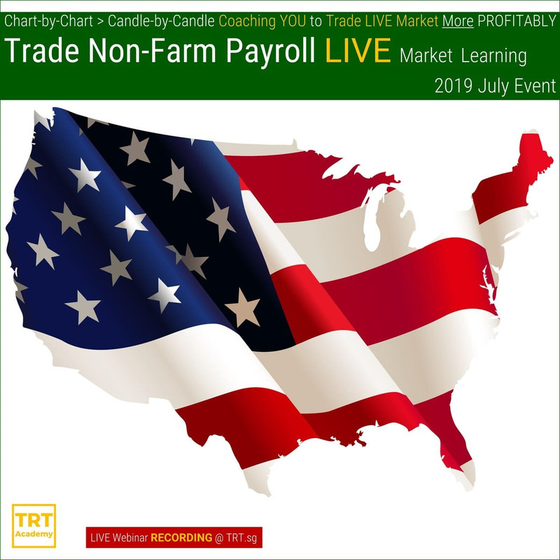 Yes… I Want to Improve My Trading Results – 2019-07 – Trade Non-Farm Payroll LIVE Market Learning