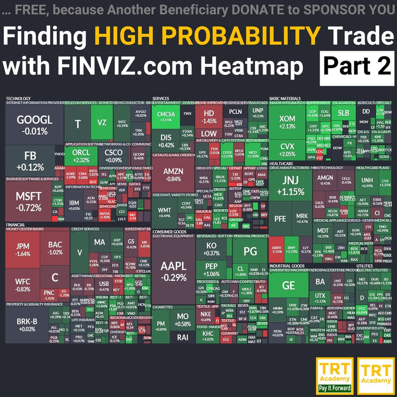 Yes… I Want to Improve My Trading Results – 2018-05 – Finding HIGH PROBABILITY Trade with FINVIZ.com Heatmap (Part 2)
