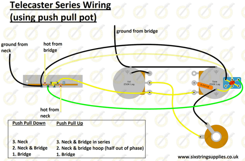 small resolution of telecaster wiring in series