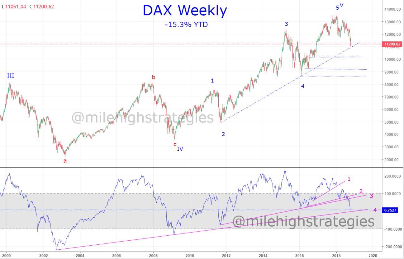 DAX-W-10-26-18.jpg?zoom=1.125&w=656&ssl=