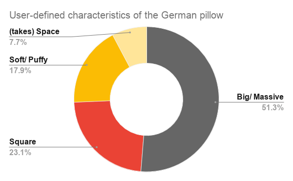 why are german pillows so awful
