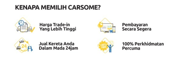 carsome