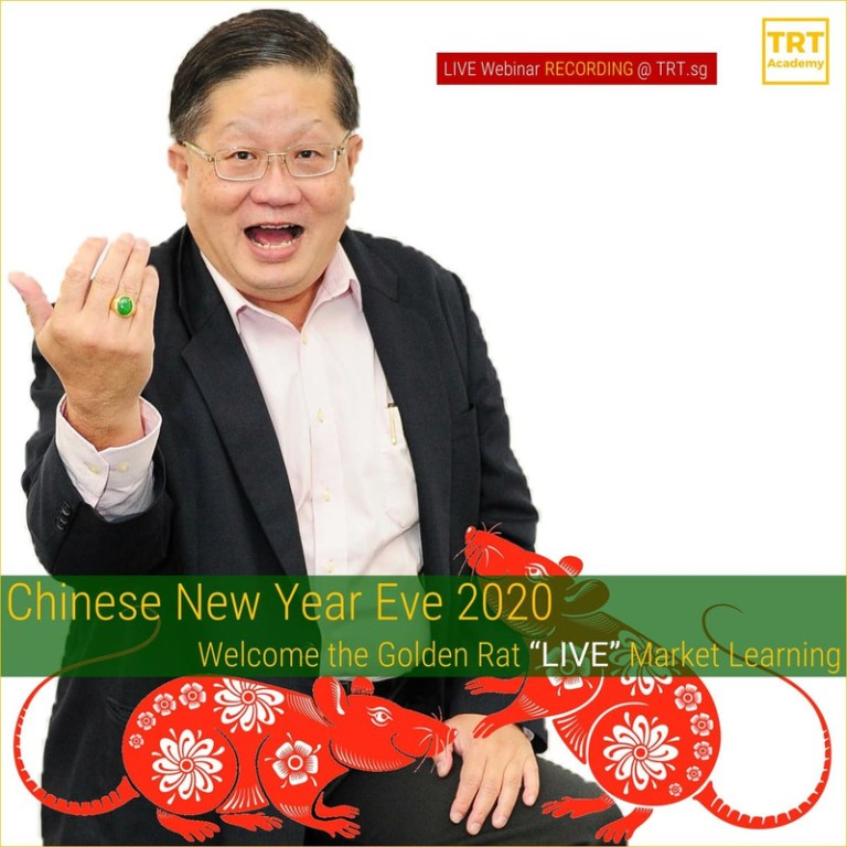 """Yes… I Want to Improve My Trading Outcome – 2020 January – Chinese Lunar New Year 2020 – Welcome the Golden Rat """"LIVE"""" Market Learning"""