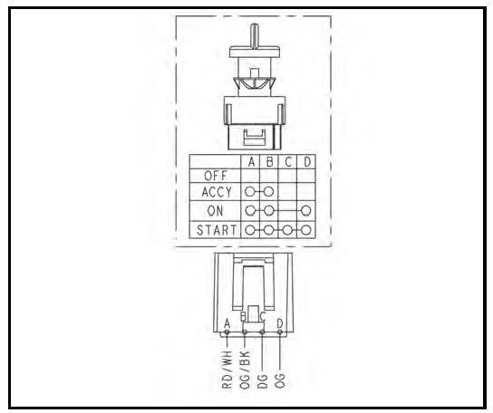polaris rzr ignition wiring diagram  auto wiring diagrams