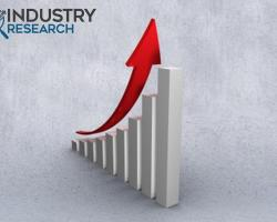 Industry Research Biz
