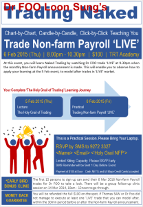 "2015 02-06 – Dr FOO Loon Sung's Trading Naked – Trade Non-Farm Payroll ""LIVE"""