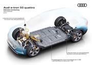 Audi-e-tron-50-14