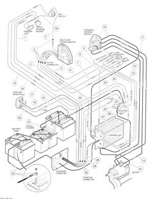 wiring diagrams | Wild Buggies