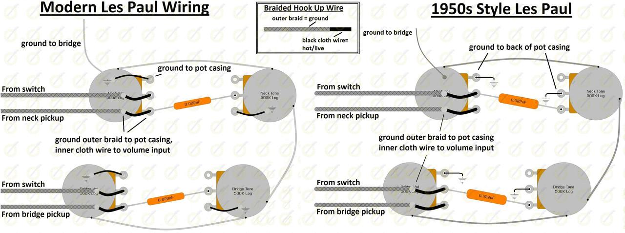 Diagram Database Just The Best, Gibson 50 S Wiring Vs Modern