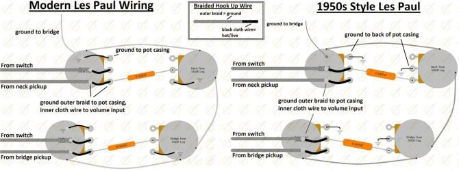 diagram les paul wiring diagram modern full version hd