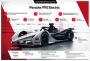 Porsche-99-X-Electric-13