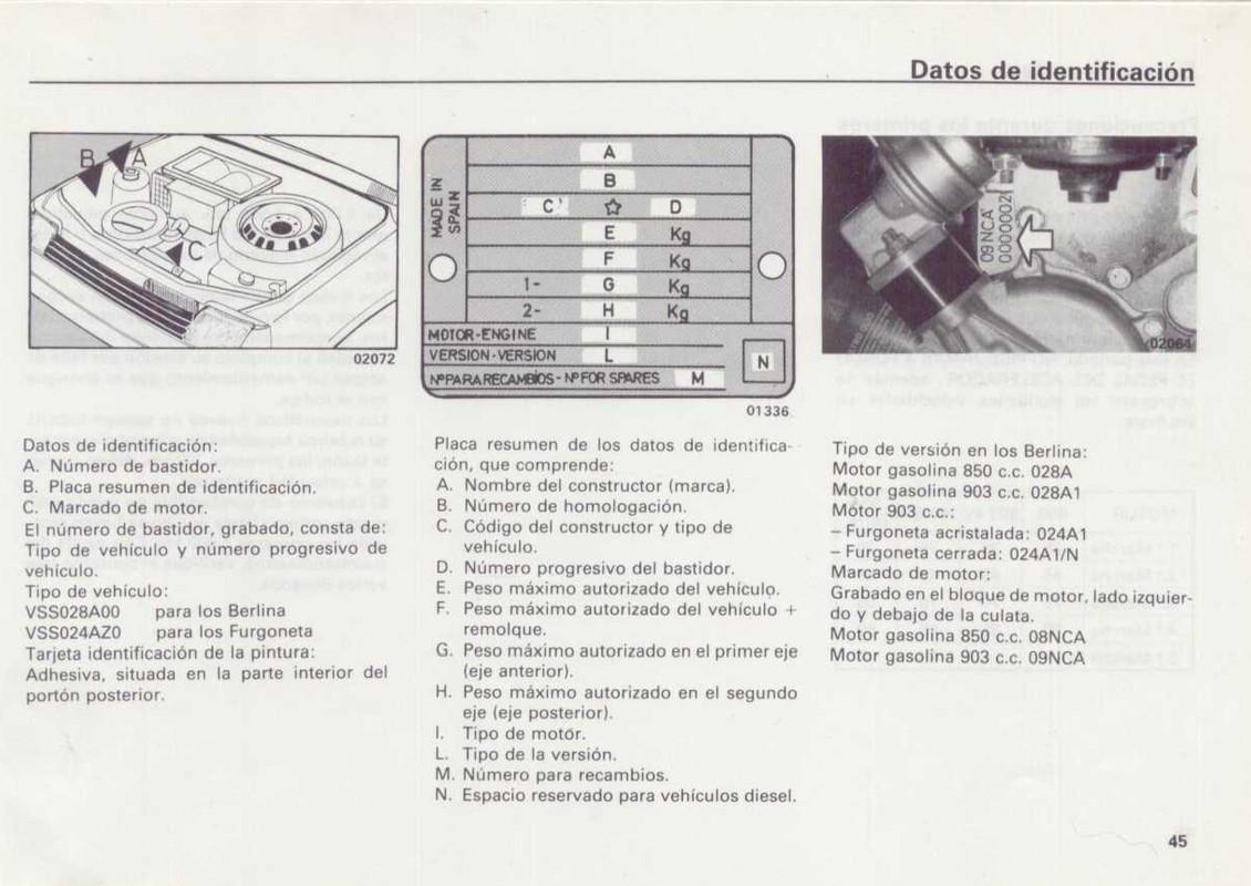 MANUAL DE USUARIO SEAT MARBELLA Y SEAT TERRA (COMPLETO