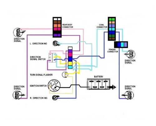 small resolution of turn signals diagram