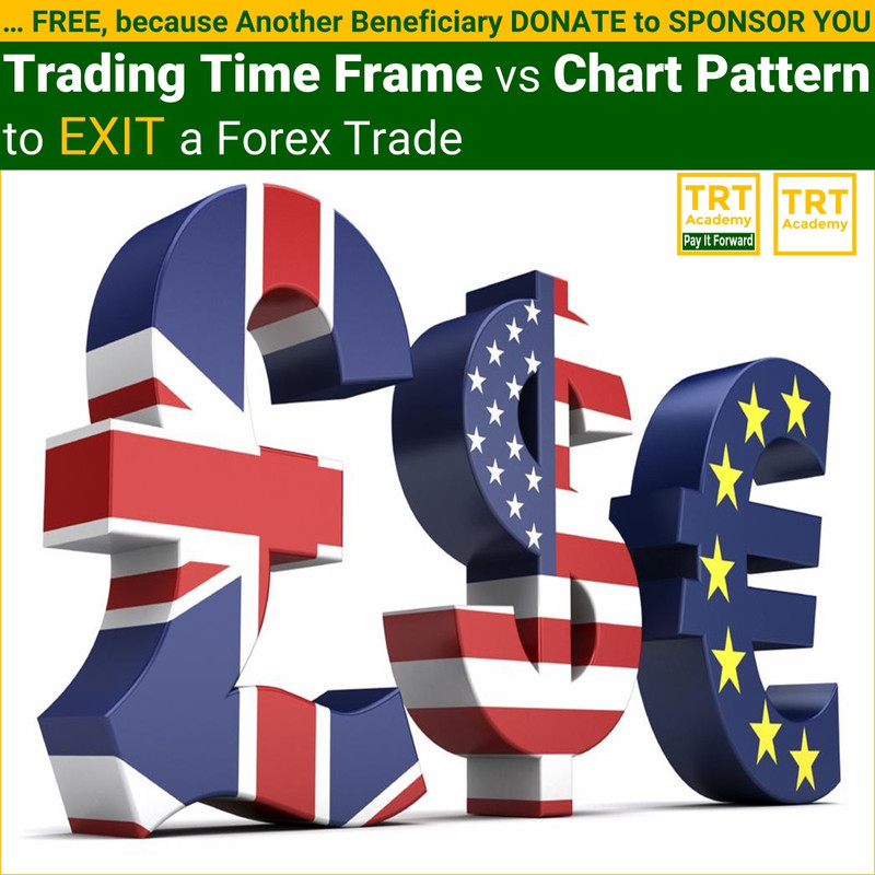 Yes! Send Me the Video – Trading Time Frame vs Chart Pattern to EXIT a Forex Trade