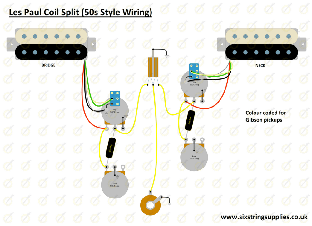 medium resolution of coil splitting a les paul les paul wiring with push pull pots