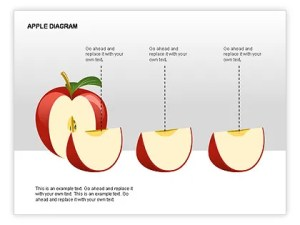 Apple Diagrams Collection for PowerPoint Presentations