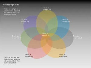 Overlapping Circles Diagrams  Presentation Template for Google Slides and PowerPoint | #00064