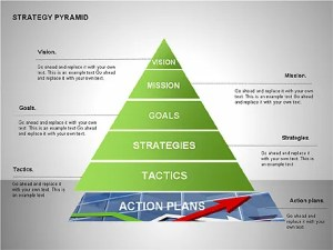 Strategy Pyramid Diagrams for PowerPoint Presentations