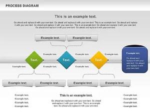 Process Timeline Diagram  Presentation Template for