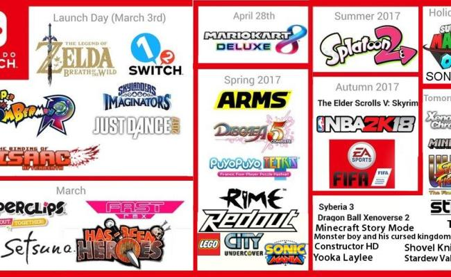 A Better Representation Of Games Coming To Switch