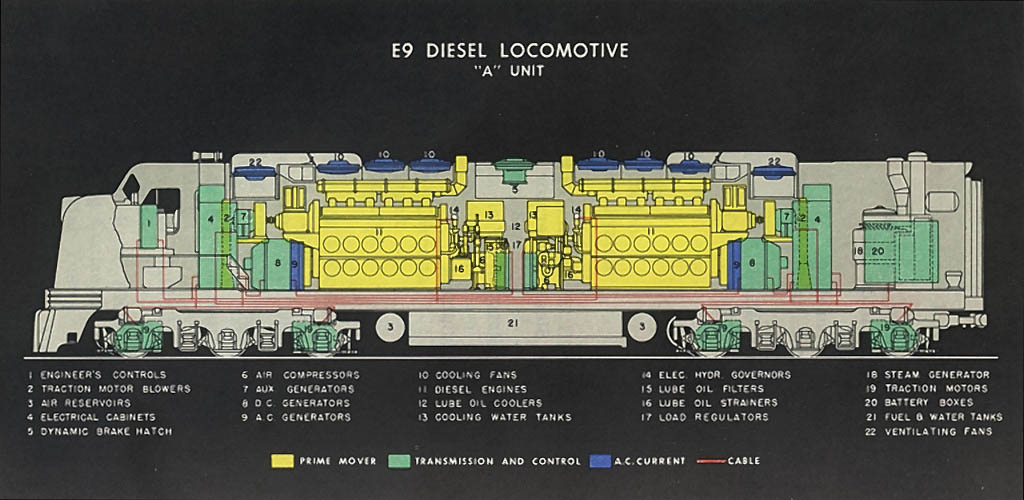Live Pa Wiring Diagrams Emd E9a Schematic Diagram Circa 1954 Trains