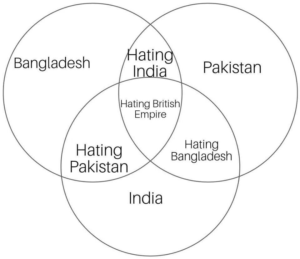 hight resolution of  r eddiquettethe venn diagram of hate in the indian subcontinent i redd it