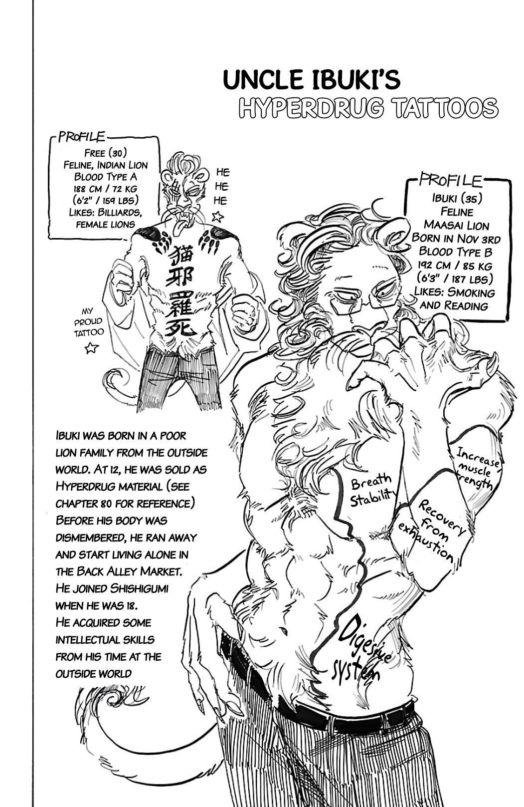Uncle Ibuki On Omake 88 Artwork By Paru Itagaki Beastars