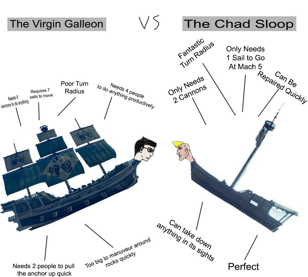 hight resolution of the chad sloop vs the virgin galleon
