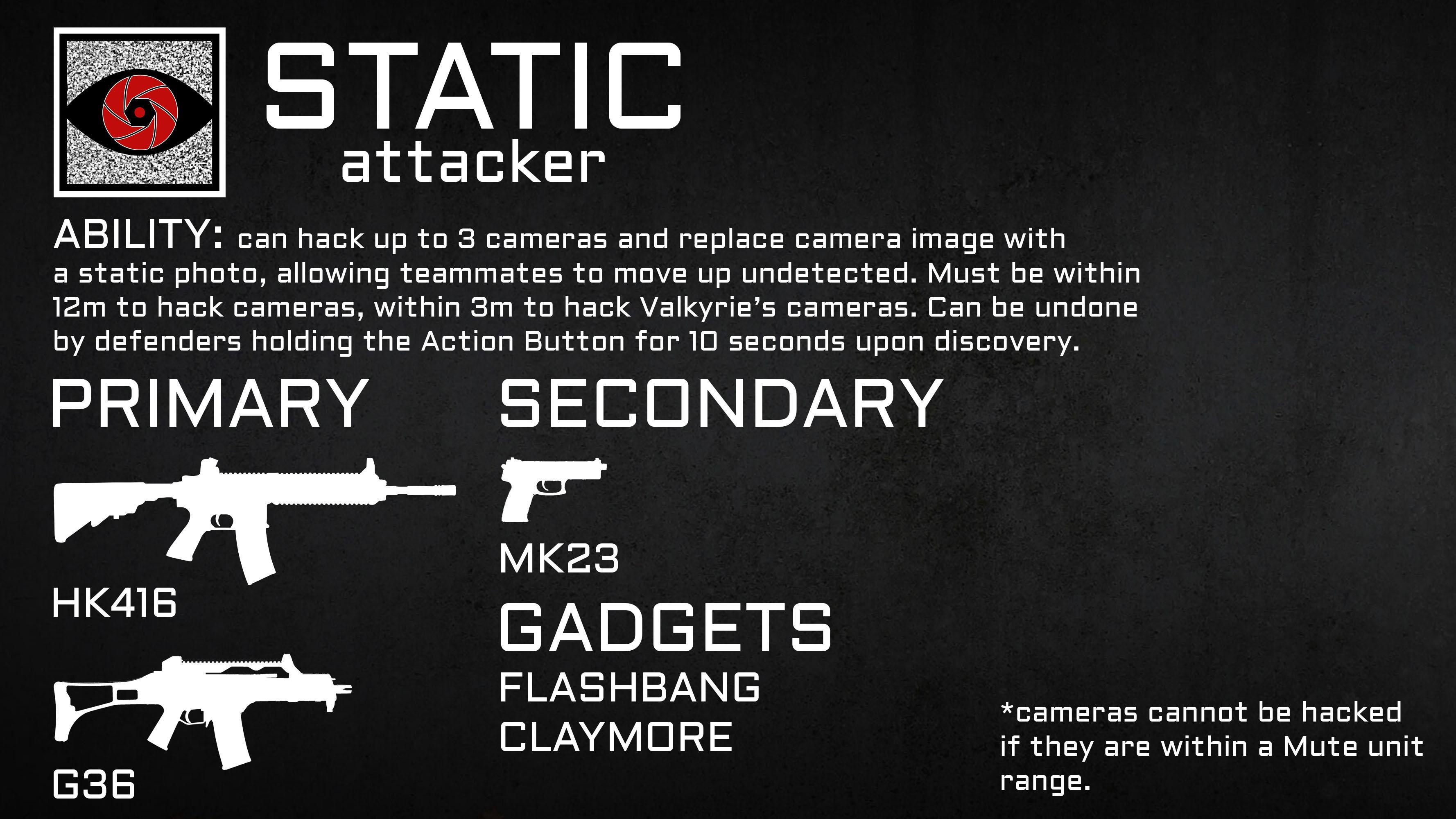 new operator idea static