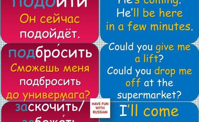 Russian Verbs Of Motion With Prefixes Languagelearning