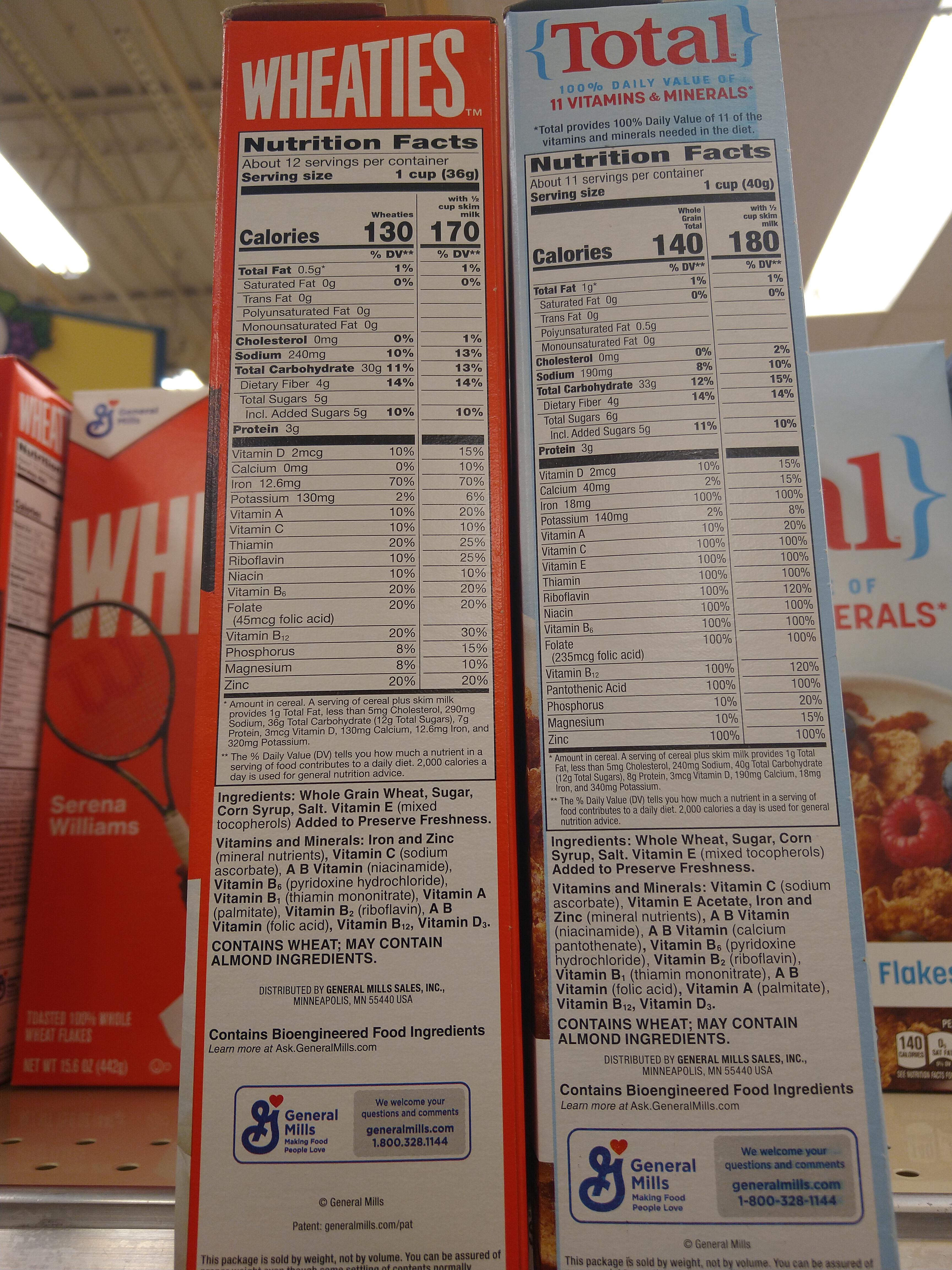 Wheaties Nutrition Facts : wheaties, nutrition, facts, Total, Wheaties, Daily, Values, Honestly, Reported?, Cereal