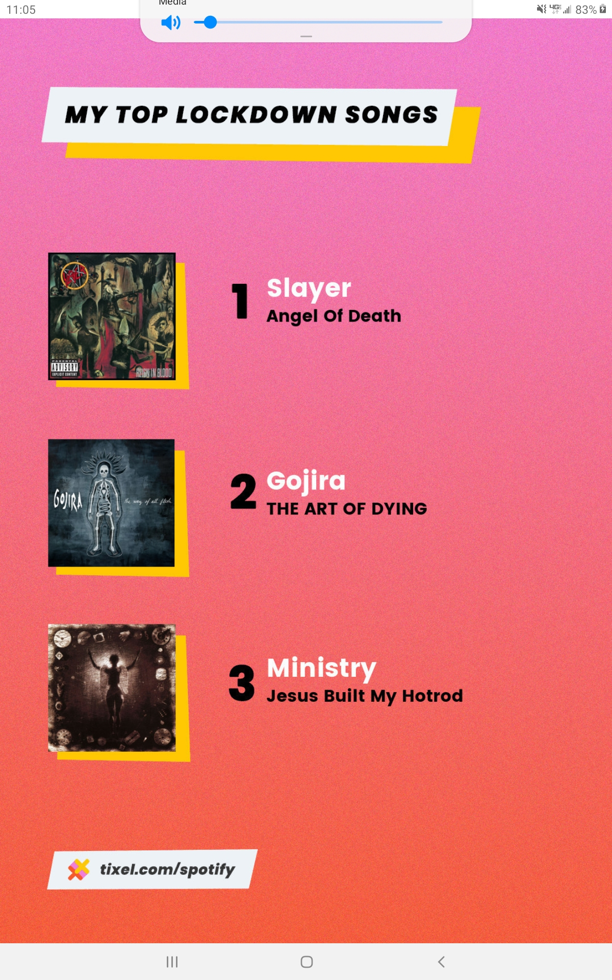 Its Log Song : Number, Listened, Spotify, During, Lockdown, Dying, Slayer, Ministry., Easy,, Tixel.com/spotify, Account.