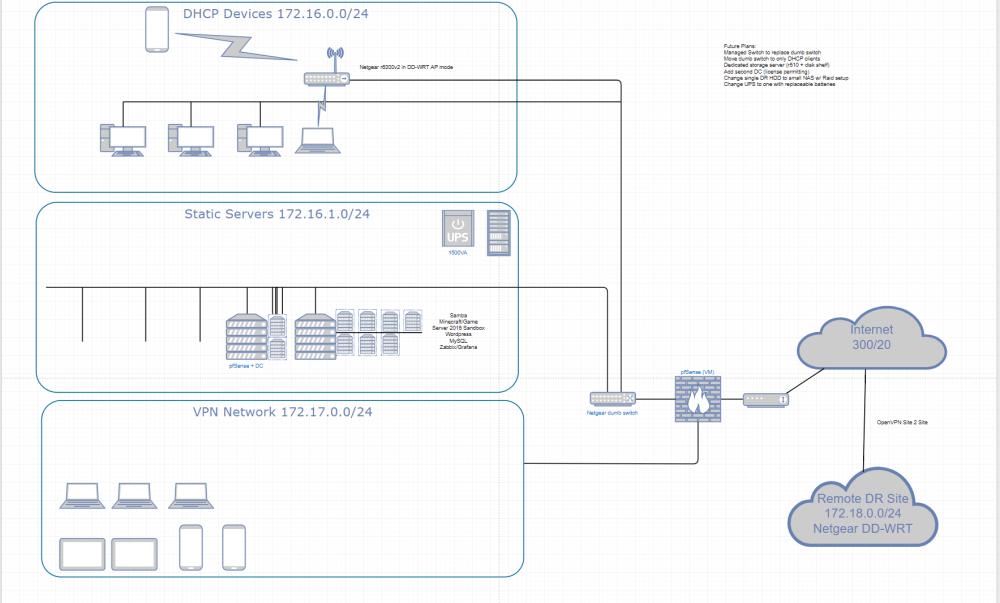 medium resolution of diagramfirst