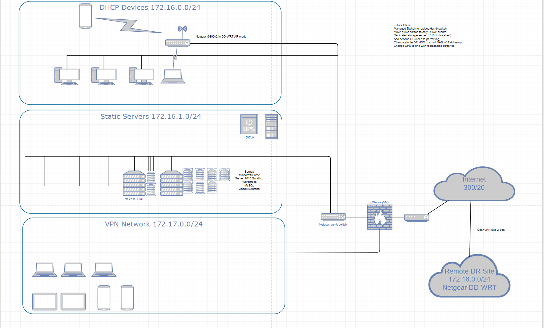hight resolution of diagramfirst