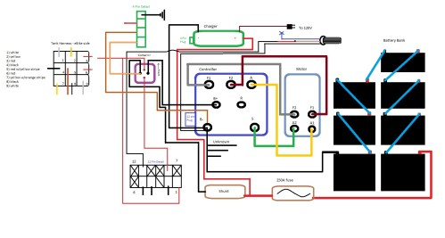 small resolution of bike wiring diagram wiring diagram technice bike wiring diagram data diagram schematice bike wiring diagram
