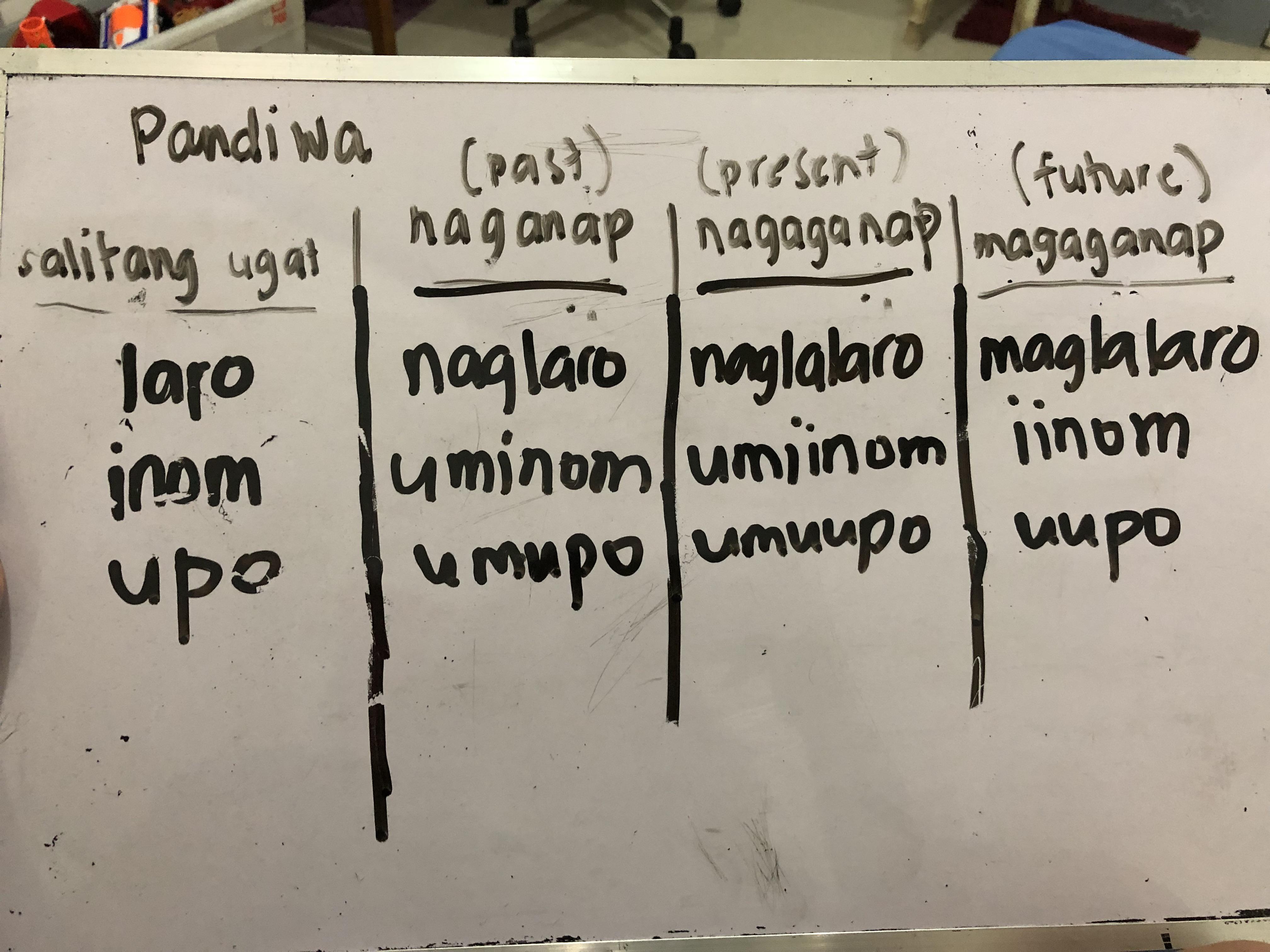 Teaching My 8 Year Old Aspekto Ng Pandiwa Any Filipino