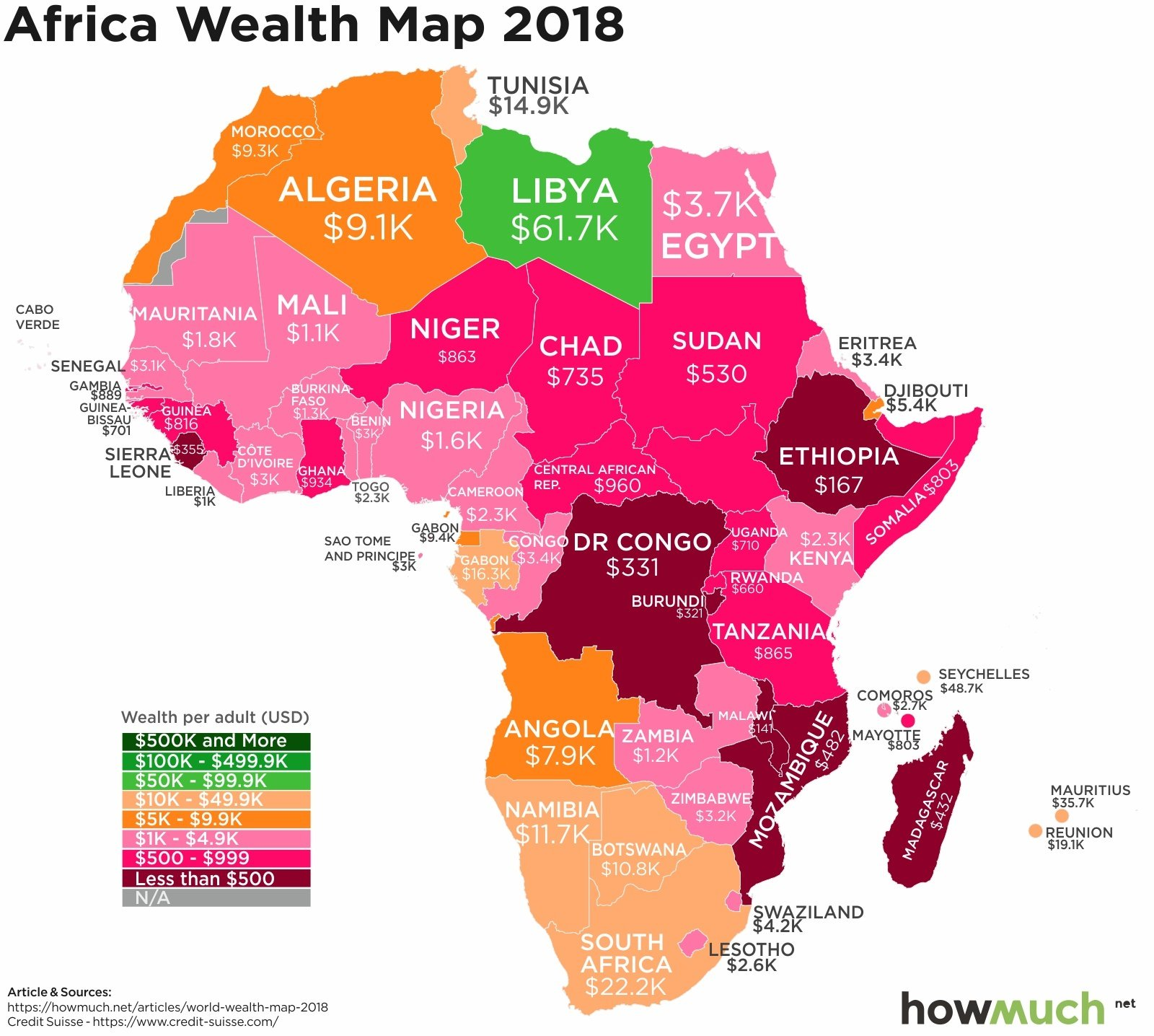 How Wealthy Are African Countries Per Adult Usd Africa