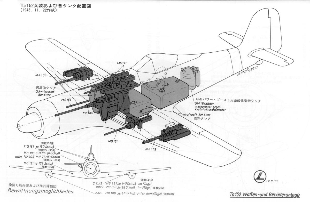 Why The Fw Ta 152 C3 Don T Have The 30mm Modification