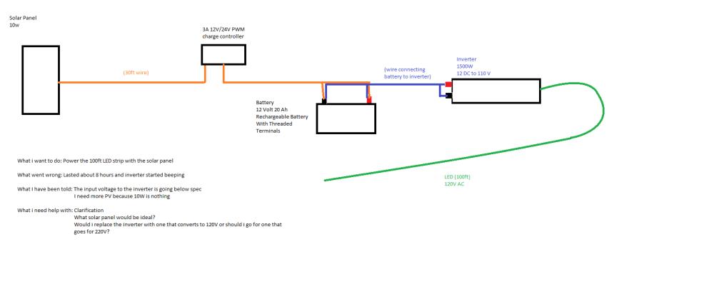 medium resolution of solar led lights