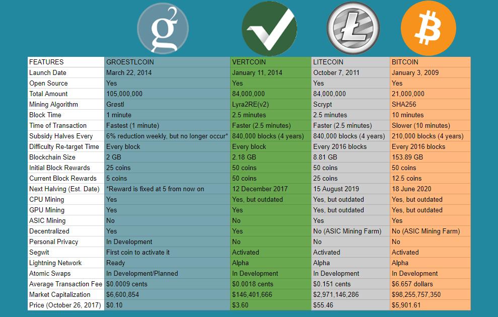 reddit ark cryptocurrency adex
