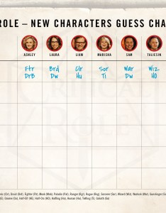 Discussion no spoilers new characters guess chart also criticalrole rh reddit